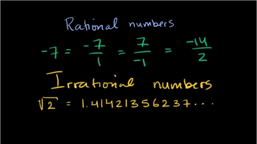 Intro To Rational Irrational Numbers Algebra Video Khan Academy