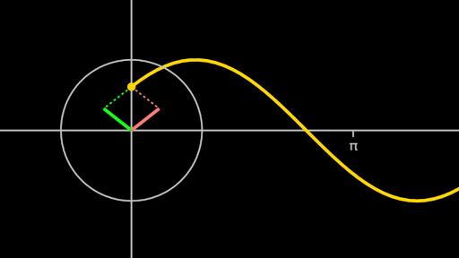 AC Analysis Intro 1 Video