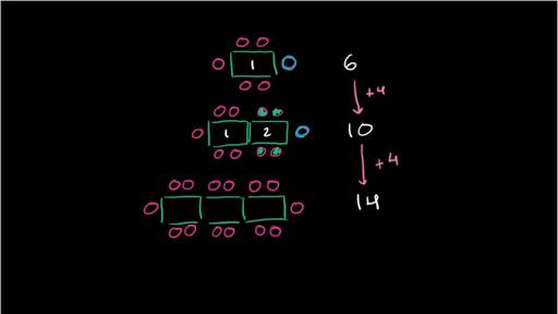 Math patterns: table
