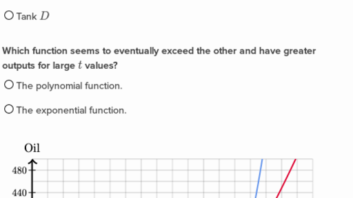 Exponential Growth Decay Mathematics I Math Khan Academy