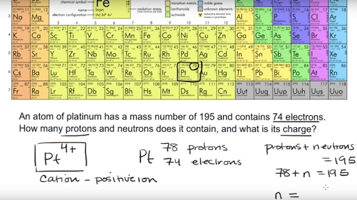 Introduction To Ions Video Khan Academy