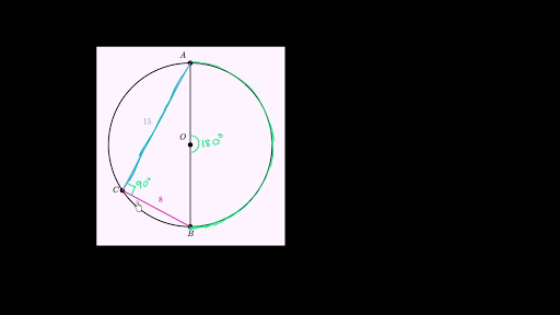 Proof Radius Is Perpendicular To A Chord It Bisects Video Khan