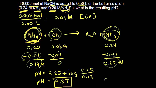 Chemistry Of Buffers And Buffers In Our Blood Article Khan Academy