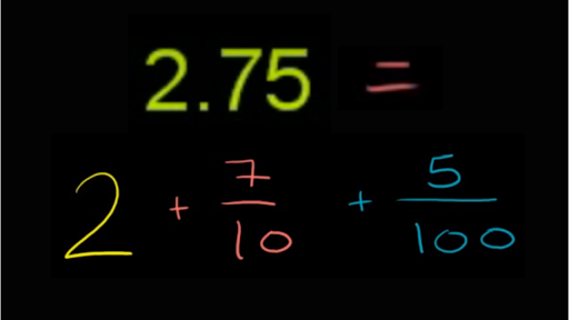how to change grade on khan academy