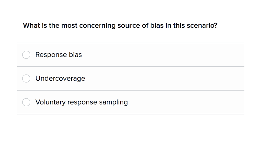 identifying bias in samples and surveys article khan academy