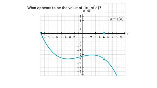 Estimating limit values from graphs (practice) | Khan Academy
