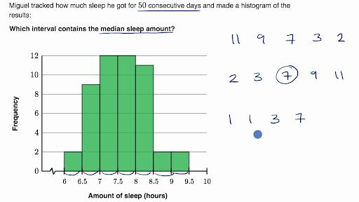 Measuring Center In Quanative Data