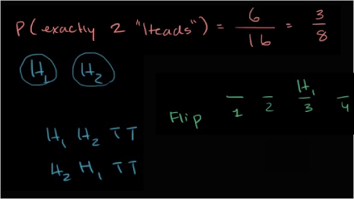 Getting exactly two heads (combinatorics)