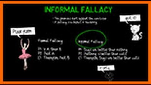 Fallacies Begging The Question Video Khan Academy