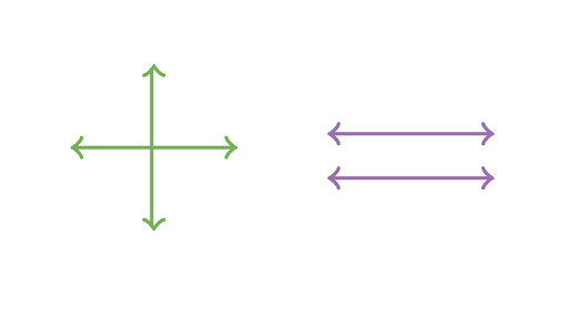 parallel and perpendicular lines review article  khan academy