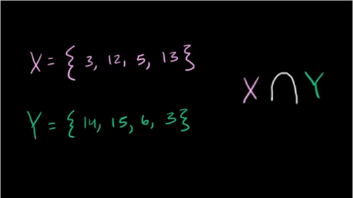 Probability | Statistics and probability | Math | Khan Academy