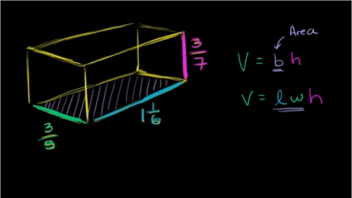 Volume and surface area basic geometry math khan academy ccuart Gallery