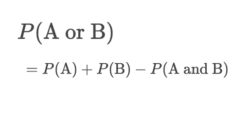 Probability With Venn Diagrams Video Khan Academy
