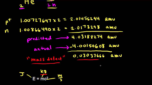 Mass Defect And Binding Energy Video Khan Academy