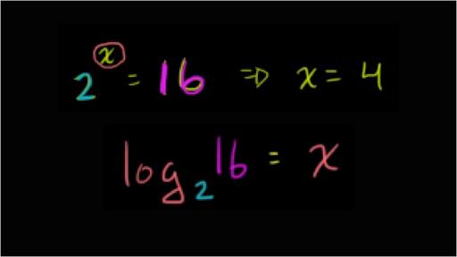 Evaluate Logarithms Practice Khan Academy