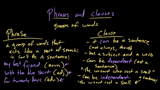 Dependent and independent clauses video khan academy ccuart Image collections