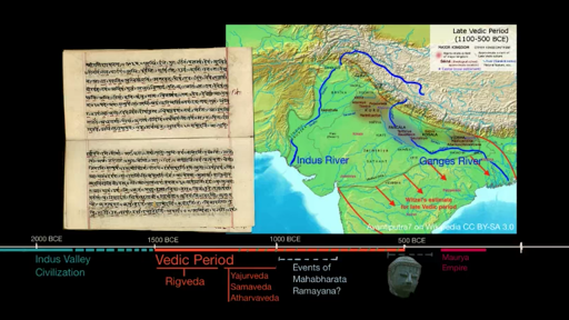 Indus River On A World Map.Beginnings 600 Bce World History Arts And Humanities Khan