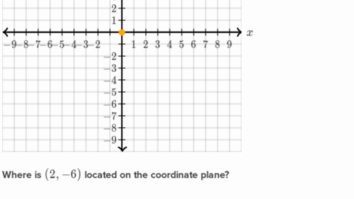 Graphing Points Naming Quadrants Practice Khan Academy