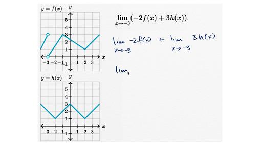 BetterExplained Calculus : Lesson 15