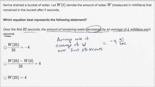Average rate of change review article khan academy ccuart Images