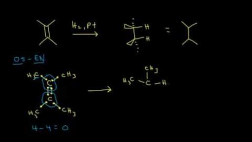 Alkenes and alkynes | Organic chemistry | Science | Khan Academy