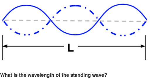 Wavelength and frequency for a standing wave (practice