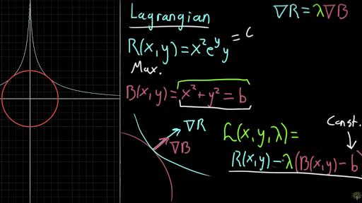 The Lagrangian