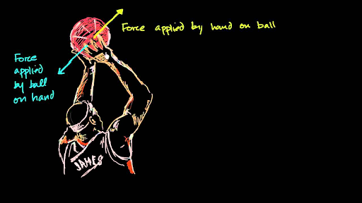 LeBron Asks: How does shooting a basketball illustrate Newton's 3rd Law?