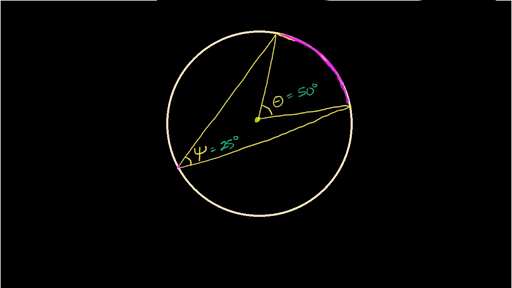 Inscribed angle theorem proof (video) | Khan Academy