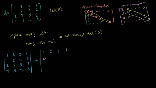 Simpler 4x4 Determinant Video Khan Academy