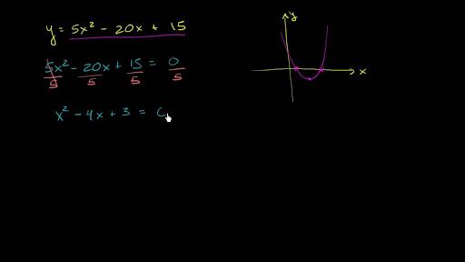 Graphing Quadratics Standard Form Algebra Video Khan Academy