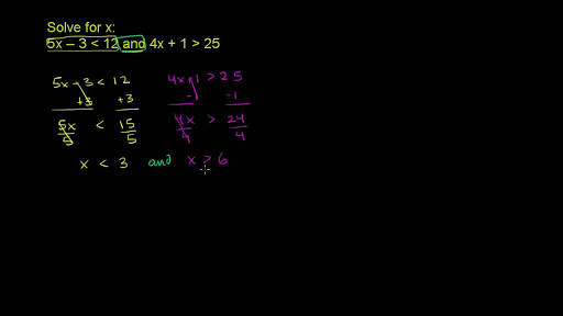 A compound inequality with no solution