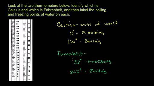 Comparing Celsius And Fahrenheit Temperature Scales Video Khan