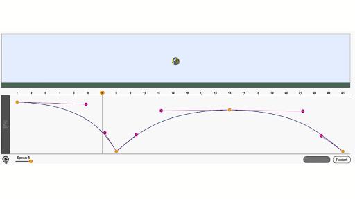 3  De Casteljau's algorithm