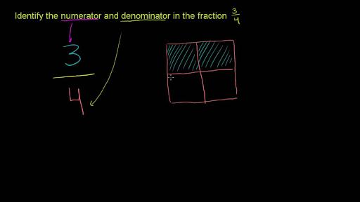Fracciones | 4° Primaria | Matemáticas | Khan Academy