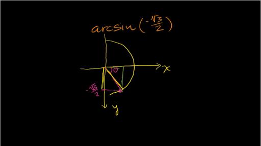 Intro to arcsine