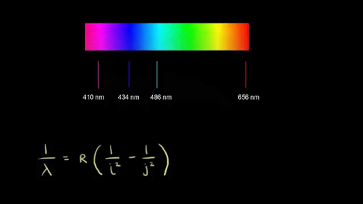 Spectroscopy interaction of light and matter article khan academy ccuart Images