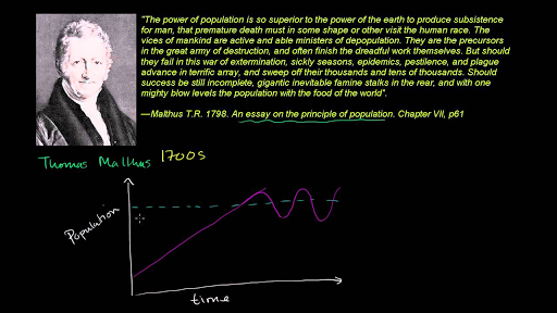 thomas malthus population theory summary