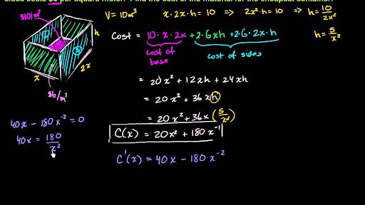 Optimization: cost of materials