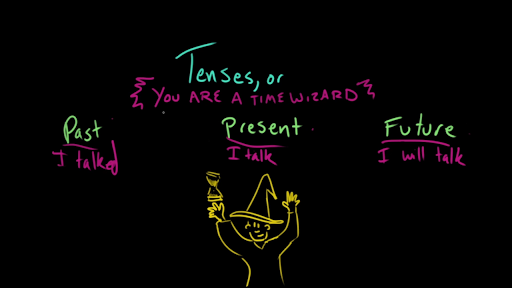 Introduction To Verb Tense Video Khan Academy