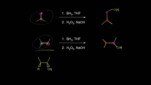 Alkenes and alkynes | Organic chemistry | Science | Khan Academy