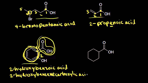 Nomenclature And Reactions Of Carboxylic Acids