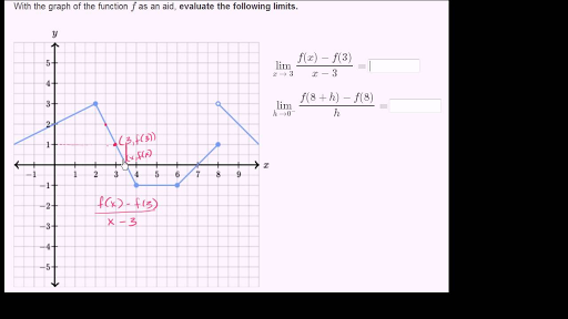 Derivatives: definition and basic rules | Khan Academy