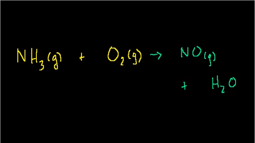 Stoichiometry: Limiting reagent (video) | Khan Academy