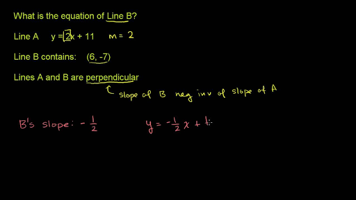 Perpendicular Lines From Equation Analytic Geometry Video Khan