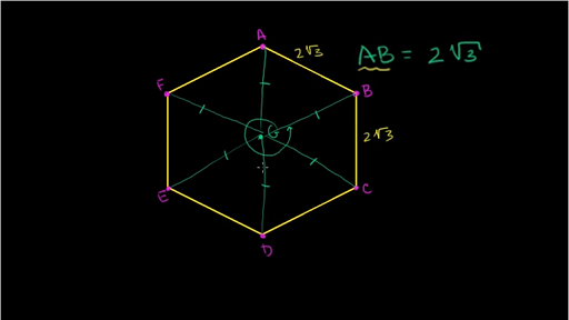 Drawing Lines Of Symmetry On Shapes Worksheet : Area of a regular hexagon video khan academy