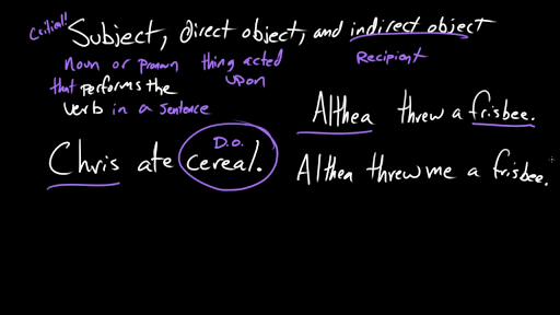 Subject direct object and indirect object video khan academy current time000total duration444 m4hsunfo