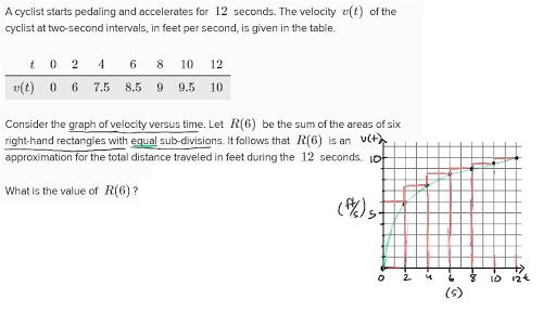 Riemann Sum Worksheet | ABITLIKETHIS