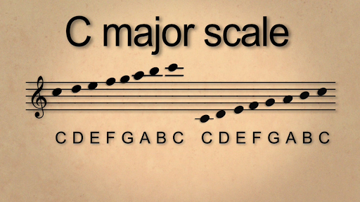 Lesson 4 Reading Music In Treble Clef And The C Major Scale Video