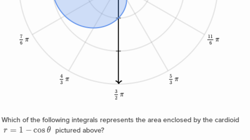 Area bounded by polar curves (practice) | Khan Academy
